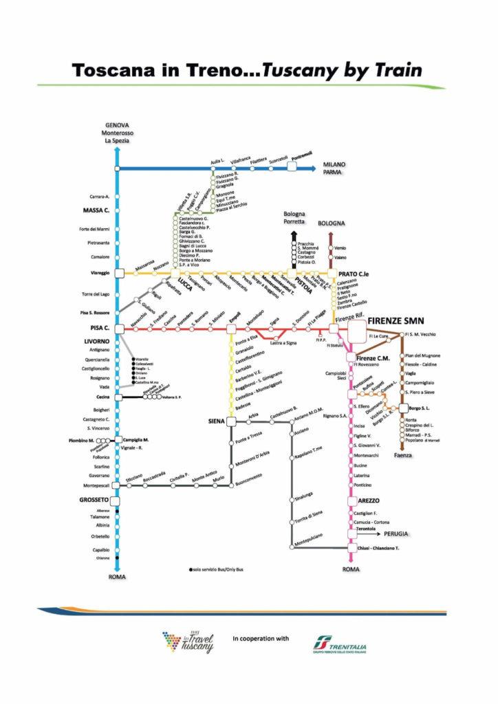 Trenitalia railway system tuscany by train